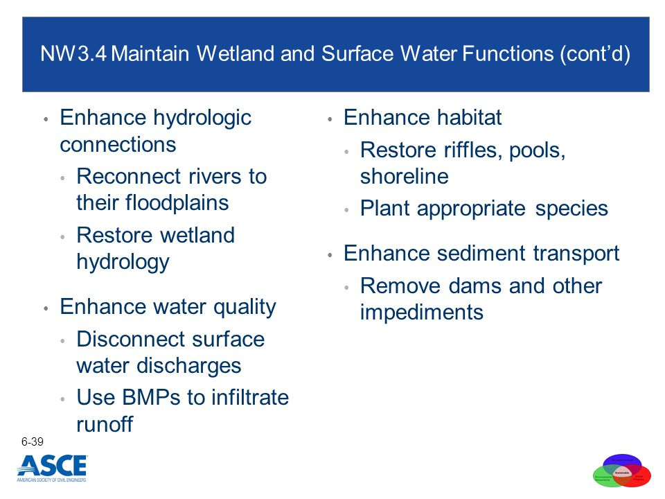 NW3.4 Maintain Wetland and Surface Water Functions (cont'd) Enhance hydrologic connections Reconnect rivers to their floodplains Restore wetland hydro