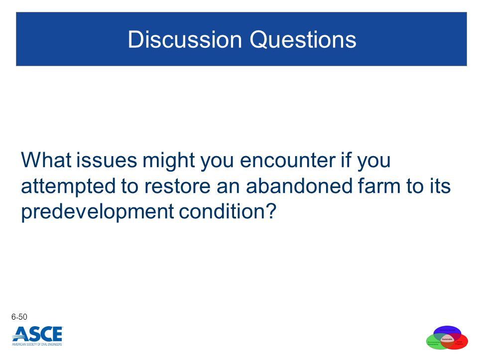What issues might you encounter if you attempted to restore an abandoned farm to its predevelopment condition? Discussion Questions 6-50