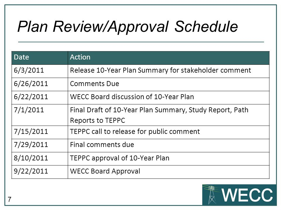 7 Plan Review/Approval Schedule DateAction 6/3/2011Release 10-Year Plan Summary for stakeholder comment 6/26/2011Comments Due 6/22/2011WECC Board discussion of 10-Year Plan 7/1/2011 Final Draft of 10-Year Plan Summary, Study Report, Path Reports to TEPPC 7/15/2011TEPPC call to release for public comment 7/29/2011Final comments due 8/10/2011TEPPC approval of 10-Year Plan 9/22/2011WECC Board Approval