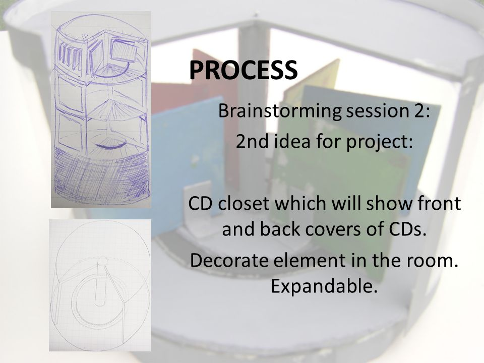 PROCESS Brainstorming session 2: 2nd idea for project: CD closet which will show front and back covers of CDs. Decorate element in the room. Expandabl
