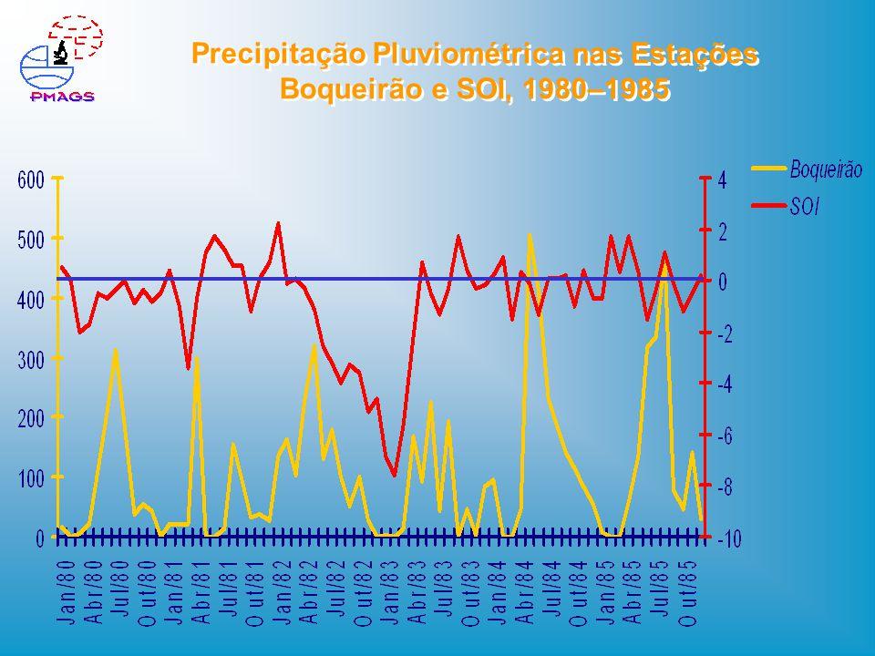 Precipitação Pluviométrica nas Estações Boqueirão e SOI, 1980–1985