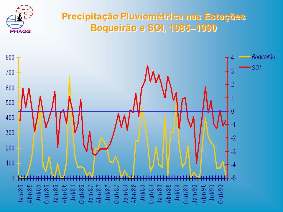 Precipitação Pluviométrica nas Estações Boqueirão e SOI, 1985–1990