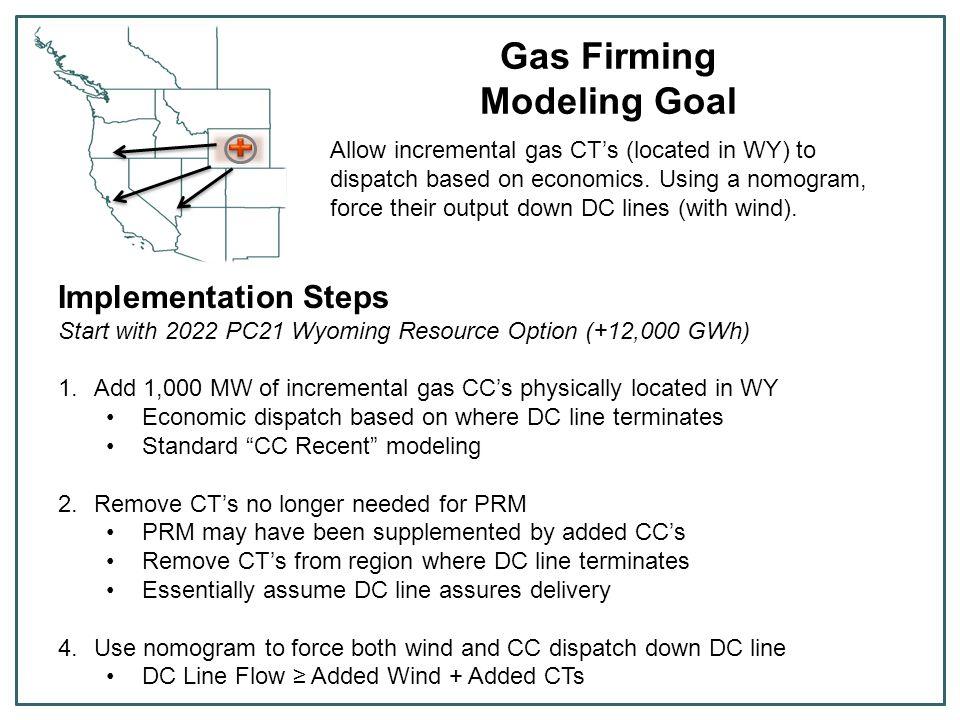 Production cost decreased $150M (2.4%) Dump energy increased 138 GWh (38%) Emergency Energy increased.4% CO2 Emissions decreased.1% AZ, NV, CA WY