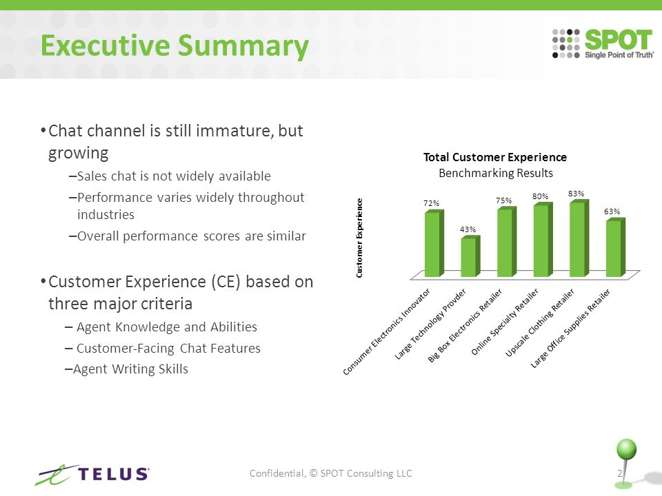 Executive Summary Chat channel is still immature, but growing – Sales chat is not widely available – Performance varies widely throughout industries – Overall performance scores are similar Customer Experience (CE) based on three major criteria – Agent Knowledge and Abilities – Customer-Facing Chat Features – Agent Writing Skills 2Confidential, © SPOT Consulting LLC