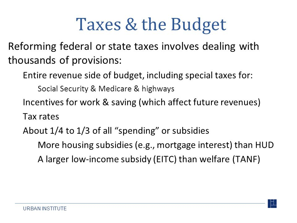 URBAN INSTITUTE Taxes & the Budget Reforming federal or state taxes involves dealing with thousands of provisions: Entire revenue side of budget, including special taxes for: Social Security & Medicare & highways Incentives for work & saving (which affect future revenues) Tax rates About 1/4 to 1/3 of all spending or subsidies More housing subsidies (e.g., mortgage interest) than HUD A larger low-income subsidy (EITC) than welfare (TANF)