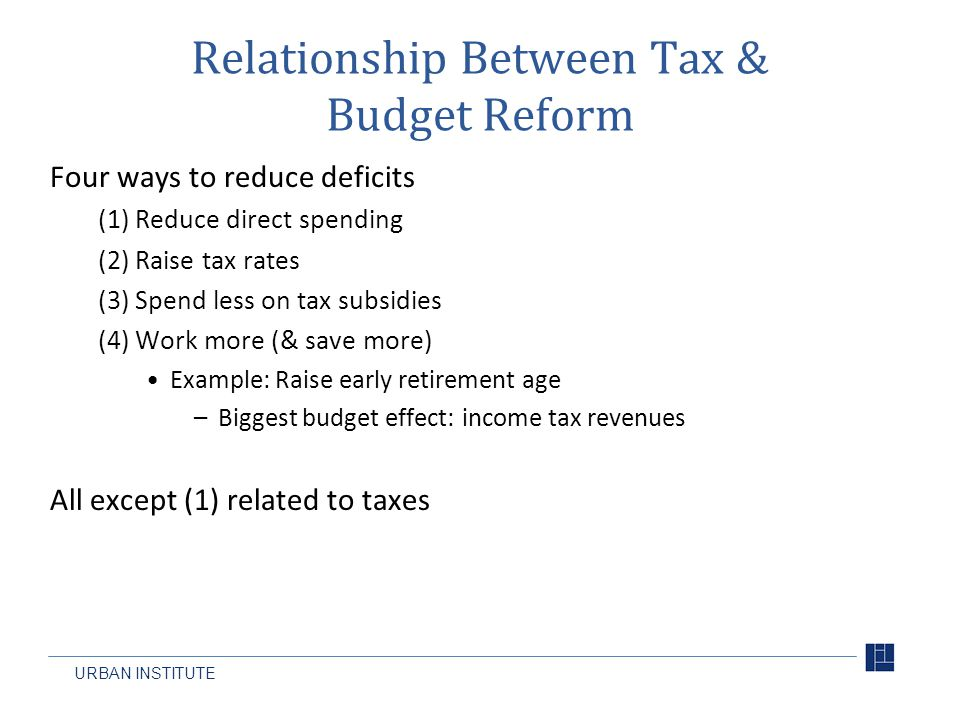 Relationship Between Tax & Budget Reform Four ways to reduce deficits (1) Reduce direct spending (2) Raise tax rates (3) Spend less on tax subsidies (4) Work more (& save more) Example: Raise early retirement age –Biggest budget effect: income tax revenues All except (1) related to taxes