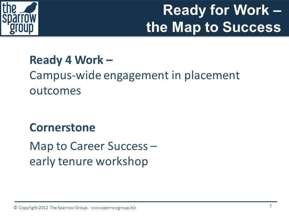 Ready for Work – the Map to Success Ready 4 Work – Campus-wide engagement in placement outcomes Cornerstone Map to Career Success – early tenure workshop © Copyright 2012 The Sparrow Group.