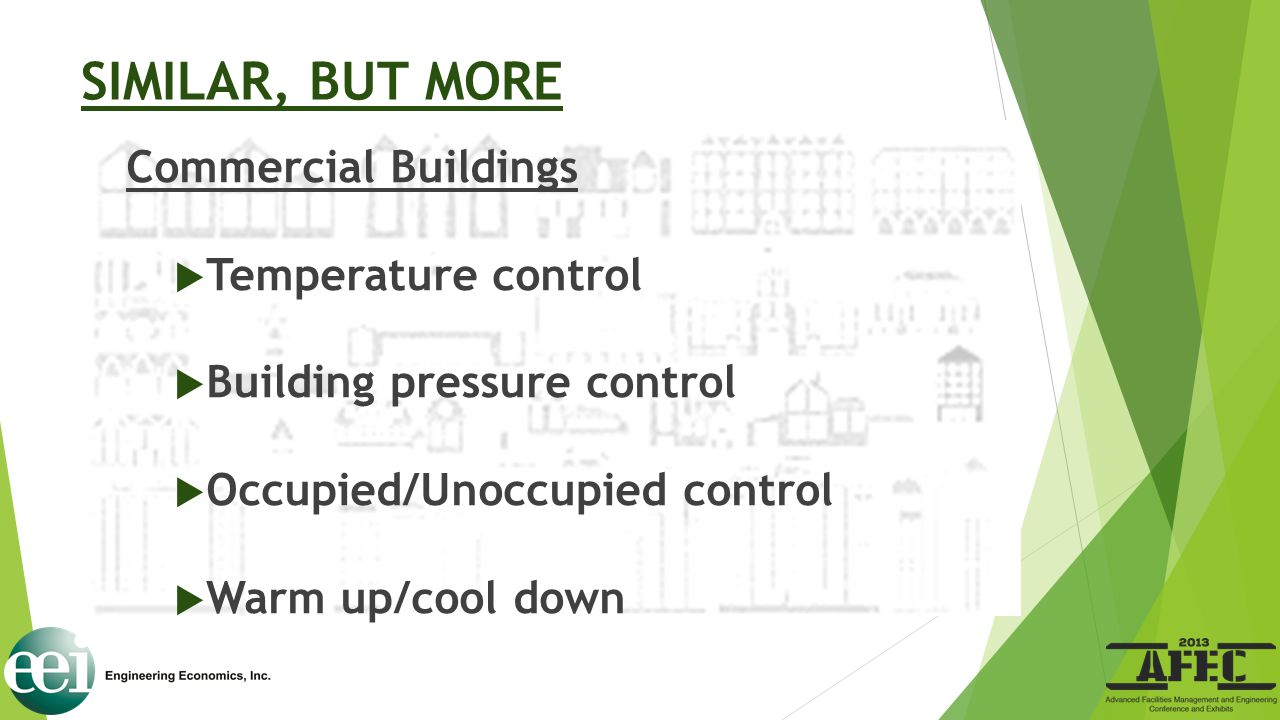 SIMILAR, BUT MORE Commercial Buildings  Temperature control  Building pressure control  Occupied/Unoccupied control  Warm up/cool down
