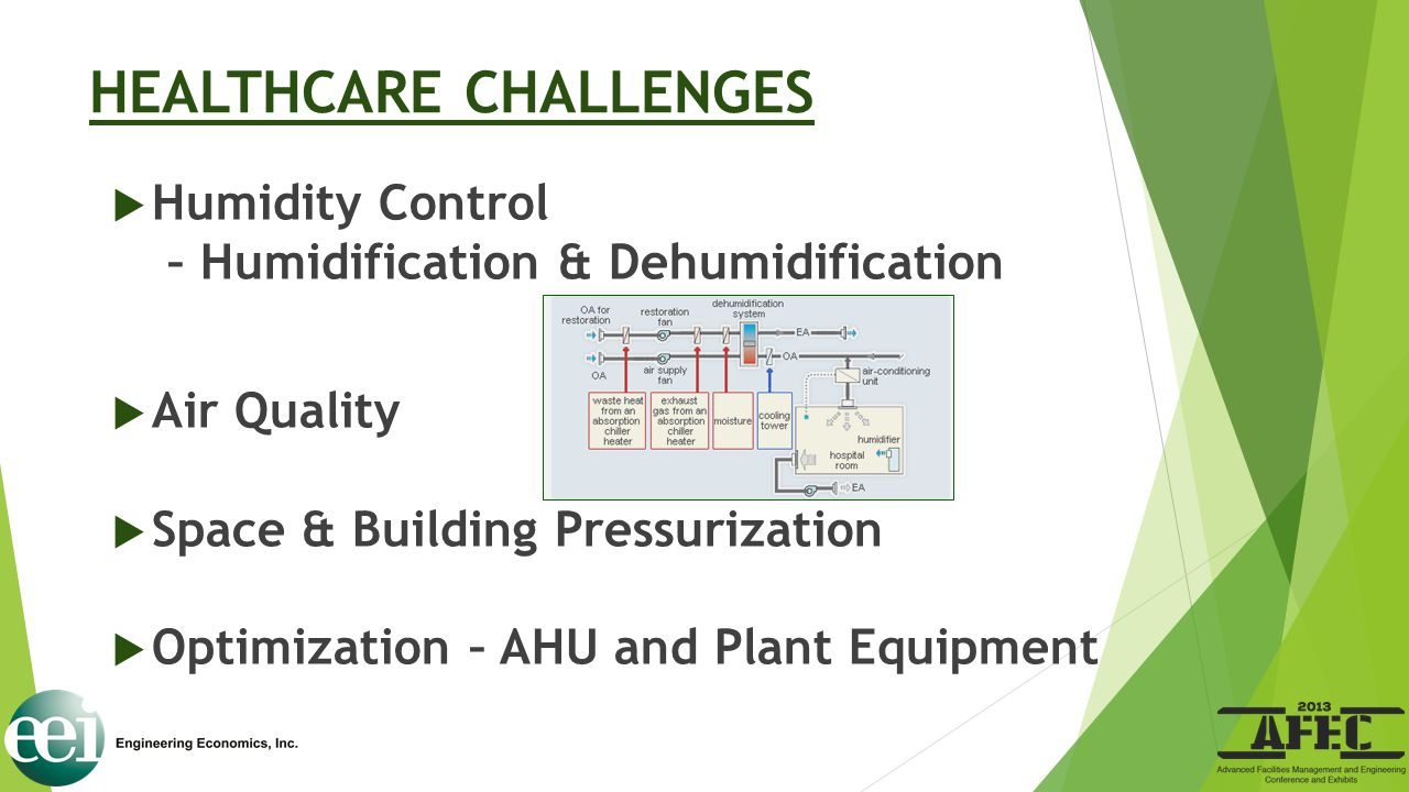 HEALTHCARE CHALLENGES  Humidity Control – Humidification & Dehumidification  Air Quality  Space & Building Pressurization  Optimization – AHU and