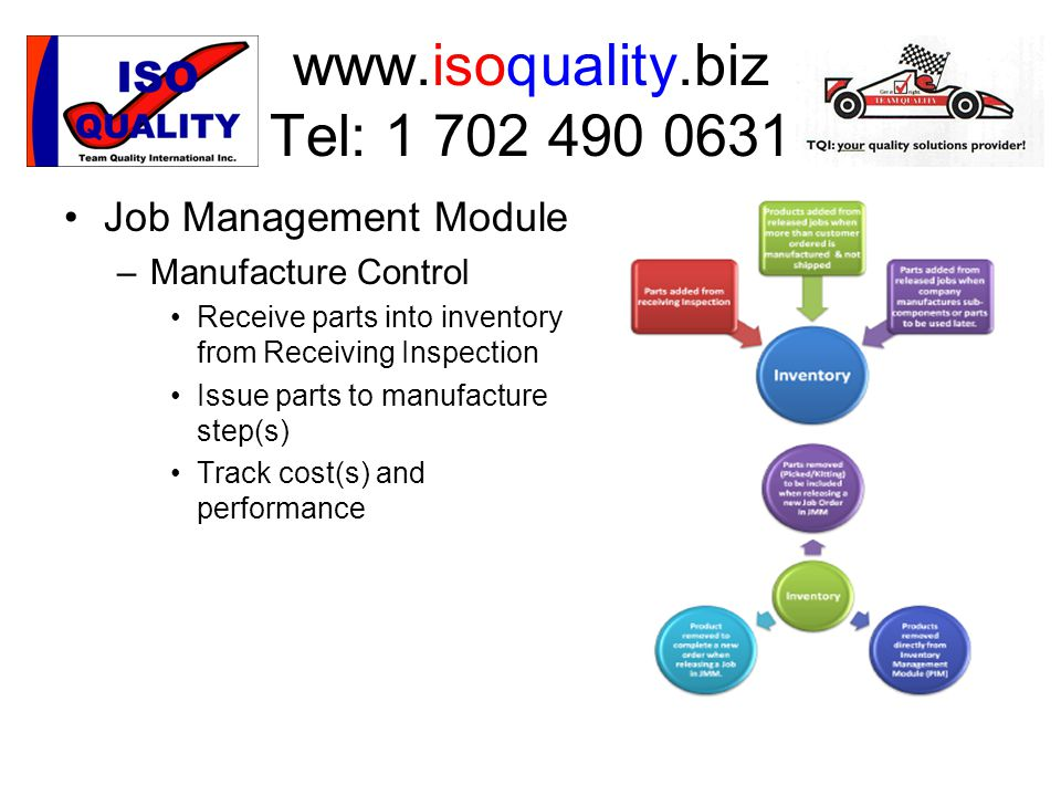 www.isoquality.biz Tel: 1 702 490 0631 Job Management Module –Manufacture Control Receive parts into inventory from Receiving Inspection Issue parts to manufacture step(s) Track cost(s) and performance