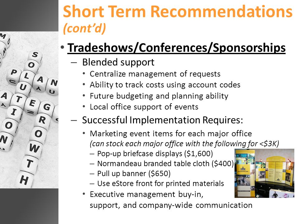 Short Term Recommendations (cont'd) Tradeshows/Conferences/Sponsorships – Blended support Centralize management of requests Ability to track costs using account codes Future budgeting and planning ability Local office support of events – Successful Implementation Requires: Marketing event items for each major office (can stock each major office with the following for <$3K) – Pop-up briefcase displays ($1,600) – Normandeau branded table cloth ($400) – Pull up banner ($650) – Use eStore front for printed materials Executive management buy-in, support, and company-wide communication