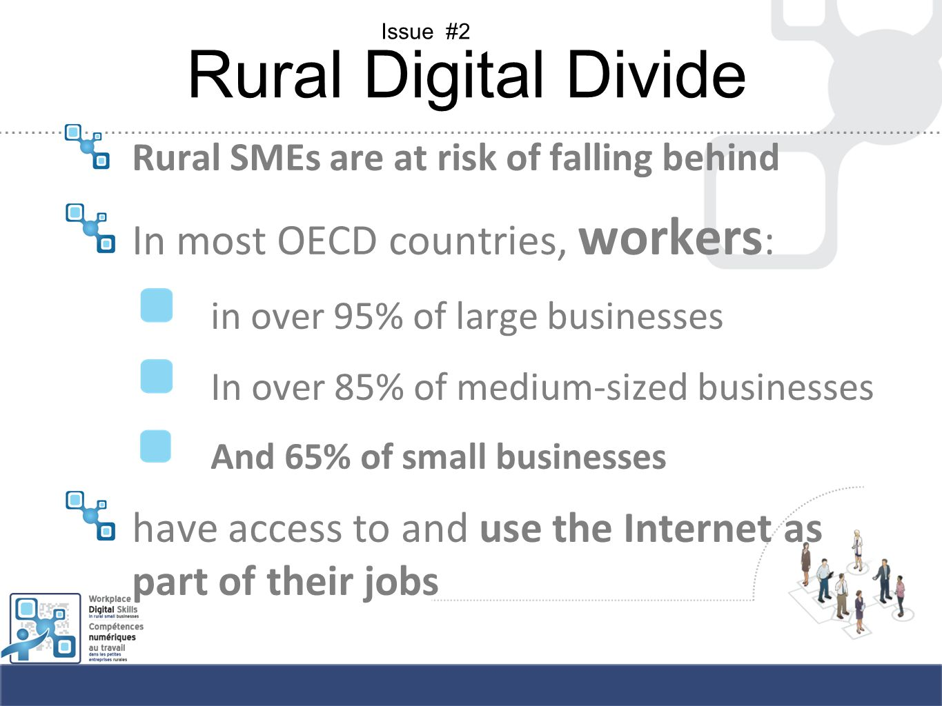 Rural Digital Divide Rural SMEs are at risk of falling behind In most OECD countries, workers : in over 95% of large businesses In over 85% of medium-sized businesses And 65% of small businesses have access to and use the Internet as part of their jobs Issue #2
