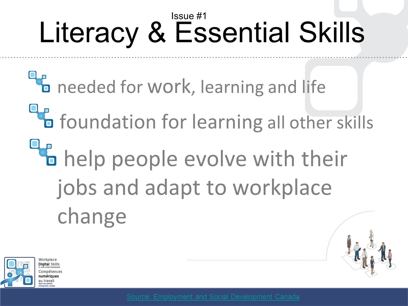 Literacy & Essential Skills needed for work, learning and life foundation for learning all other skills help people evolve with their jobs and adapt to workplace change Source: Employment and Social Development Canada Issue #1