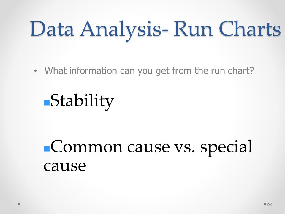 64 Data Analysis- Run Charts What information can you get from the run chart? Stability Common cause vs. special cause