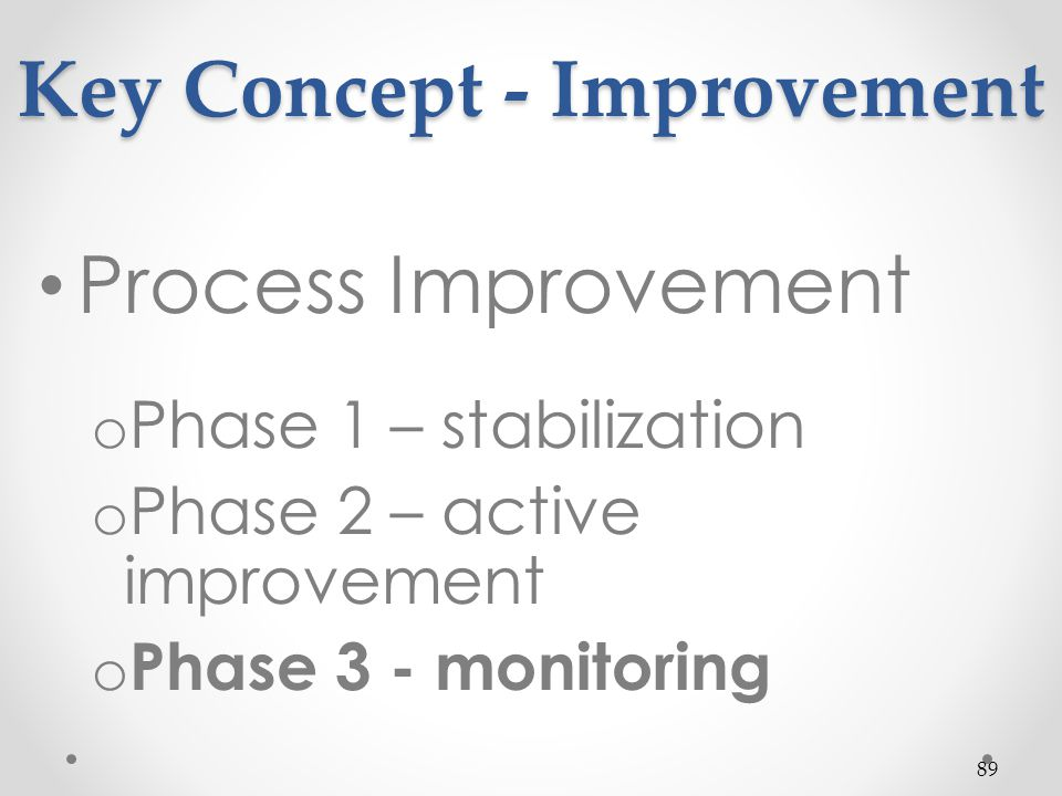 89 Key Concept - Improvement Process Improvement o Phase 1 – stabilization o Phase 2 – active improvement o Phase 3 - monitoring