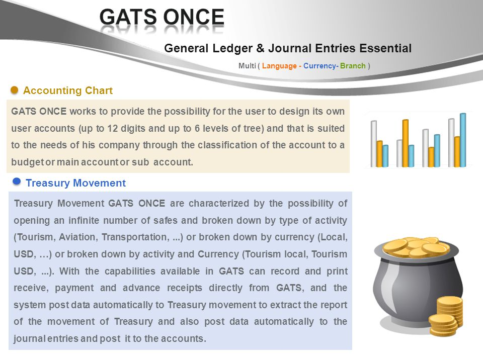 Multi ( Language - Currency- Branch ) General Ledger & Journal Entries Essential GATS ONCE works to provide the possibility for the user to design its own user accounts (up to 12 digits and up to 6 levels of tree) and that is suited to the needs of his company through the classification of the account to a budget or main account or sub account.