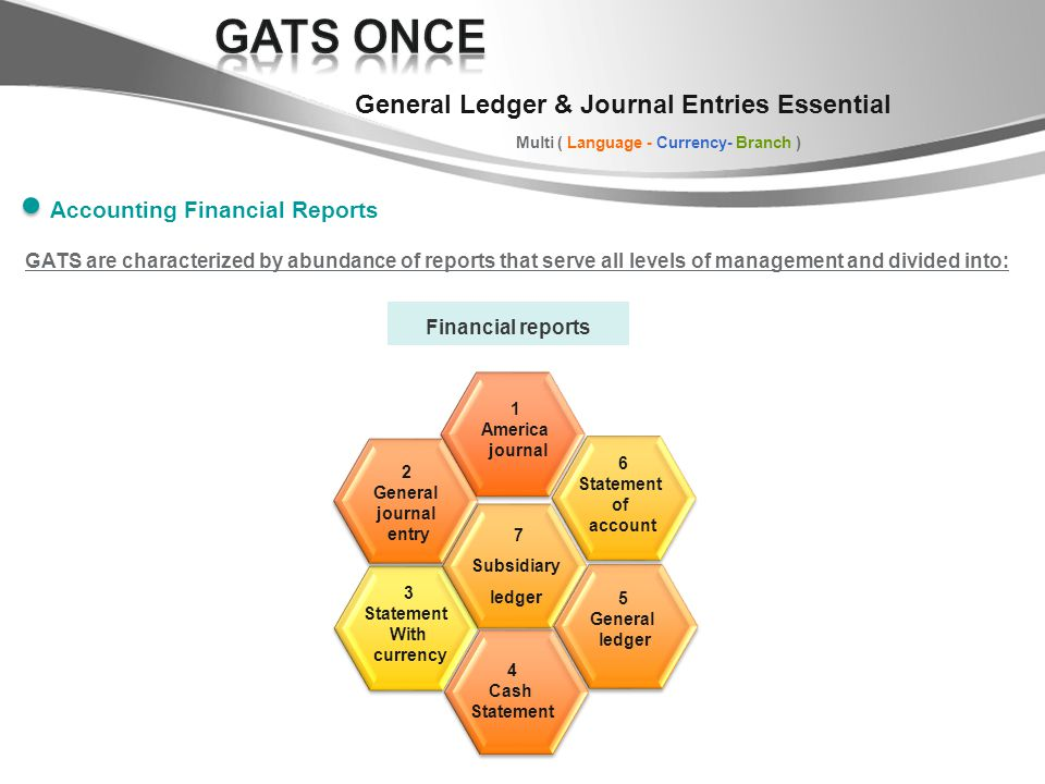 Multi ( Language - Currency- Branch ) General Ledger & Journal Entries Essential Financial reports Accounting Financial Reports GATS are characterized by abundance of reports that serve all levels of management and divided into: 6 Statement of account 7 Subsidiary ledger 5 General ledger 4 Cash Statement 3 Statement With currency 2 General journal entry 1 America journal