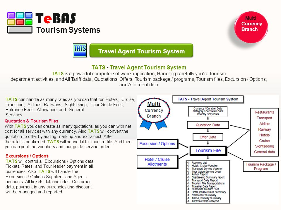 TATS - Travel Agent Tourism System TATS is a powerful computer software application, Handling carefully you're Tourism department activities, and All Tariff data, Quotations, Offers, Tourism package / programs, Tourism files, Excursion / Options, and Allotment data TATS can handle as many rates as you can that for Hotels, Cruise, Transport, Airlines, Railways, Sightseeing, Tour Guide Fees, Entrance Fees, Allowance, and General Services Quotation & Tourism Files With TATS you can create as many quotations as you can with net cost for all services with any currency.