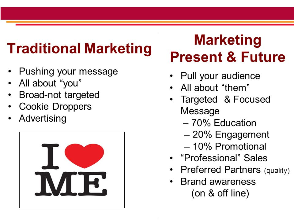 Traditional Marketing Marketing Present & Future Pushing your message All about you Broad-not targeted Cookie Droppers Advertising Pull your audience All about them Targeted & Focused Message – 70% Education – 20% Engagement – 10% Promotional Professional Sales Preferred Partners (quality) Brand awareness (on & off line)