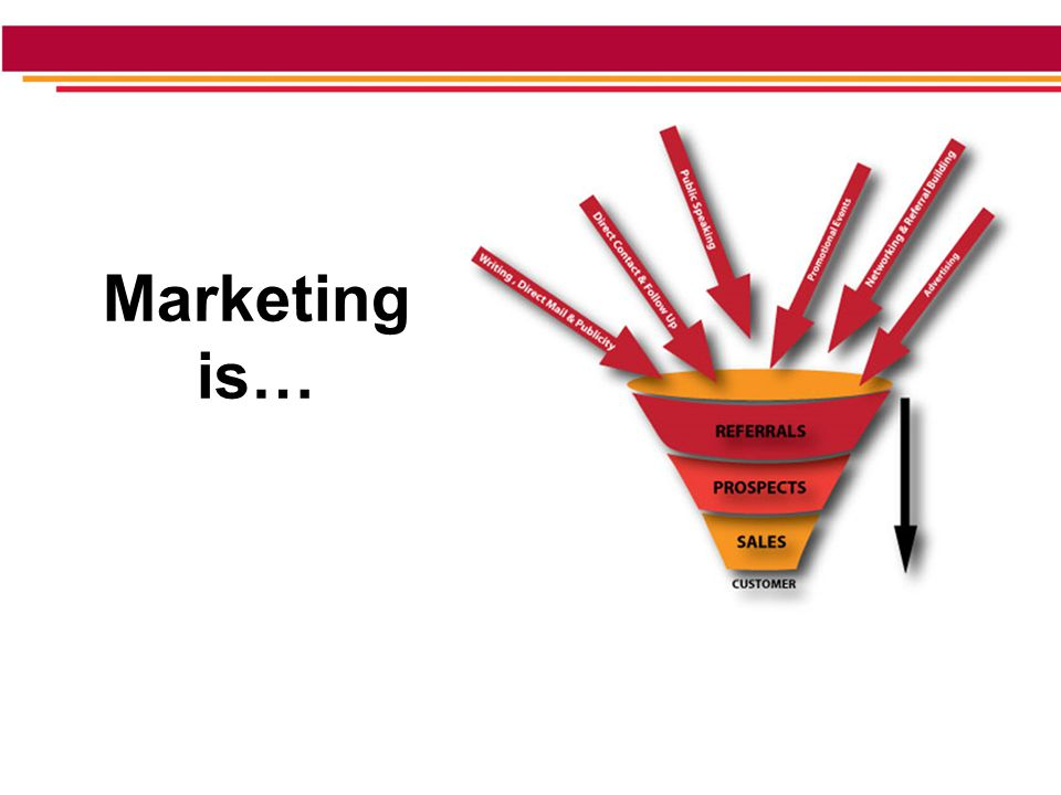 Marketing is… Focused messaging on meaningful outcomes to the consumer Focus on wellness and healthy lifestyles Disease Management (Diabetes, CHF, COPD, Wound Care) Focus on resource knowledge and coordination STOP TALKING ABOUT YOU.