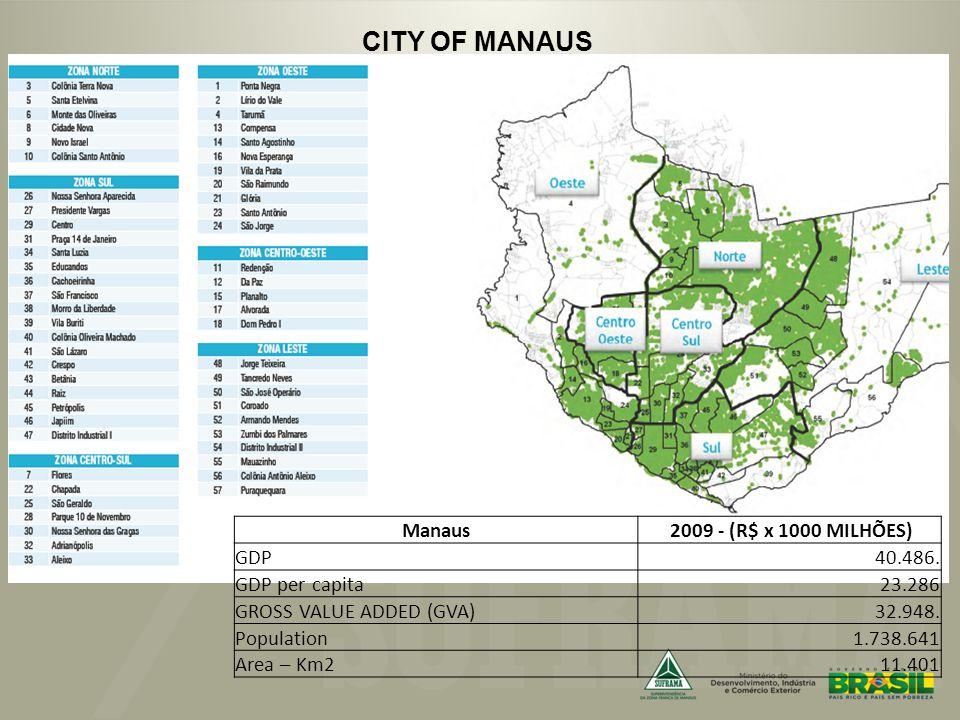 CITY OF MANAUS Manaus 2009 - (R$ x 1000 MILHÕES) GDP 40.486.