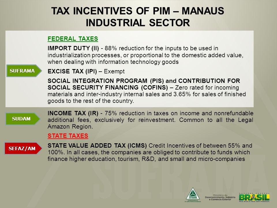 TAX INCENTIVES OF PIM – MANAUS INDUSTRIAL SECTOR STATE TAXES STATE VALUE ADDED TAX (ICMS) Credit Incentives of between 55% and 100%.