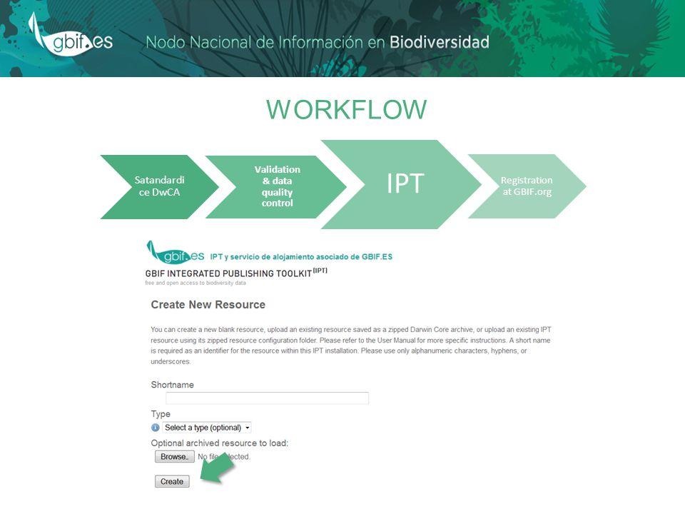 WORKFLOW Satandardi ce DwCA Validation & data quality control IPT Registration at GBIF.org