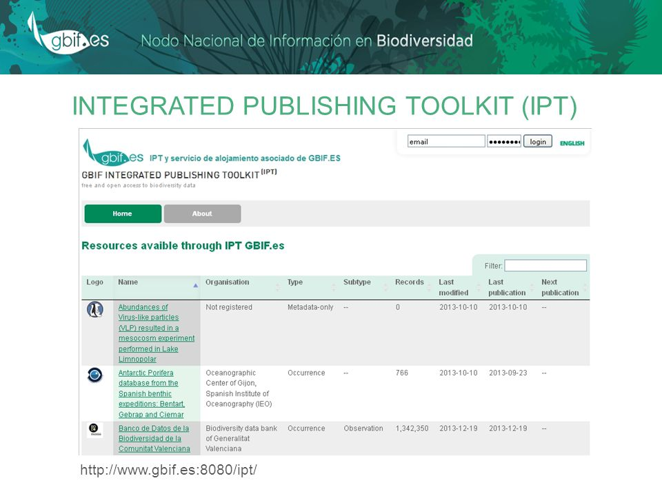 INTEGRATED PUBLISHING TOOLKIT (IPT) http://www.gbif.es:8080/ipt/