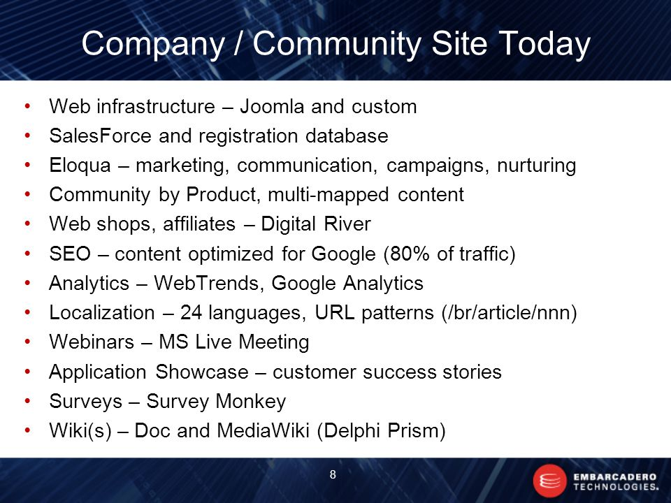 Company / Community Site Today Articles – GetPublished, Joomla, WordPress/external blogs, Wiki Code – CodeCentral, Wiki Companion products - Partner search Social Networks - Twitter, Facebook, LinkedIn Social Bookmarks / Tags – Digg, Google and others / Tag Cloud Videos – YouTube, MetaCafe, Tubemogul and HeySpread Feedback – QualityCentral, Threads, JIVE (web forums) Feeds for articles/blogs/events/code/everything – RSS, Atom Search – Lucene Downloads – Akami and CodeCentral TeamB (mostly for web forums support) 9