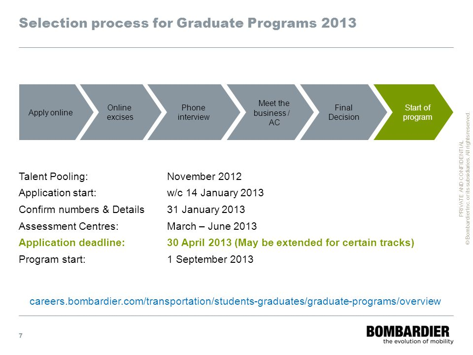 PRIVATE AND CONFIDENTIAL © Bombardier Inc. or its subsidiaries. All rights reserved. 7 Selection process for Graduate Programs 2013 Apply online Onlin