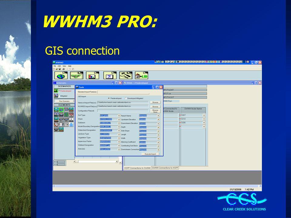 WWHM3 PRO: GIS connection