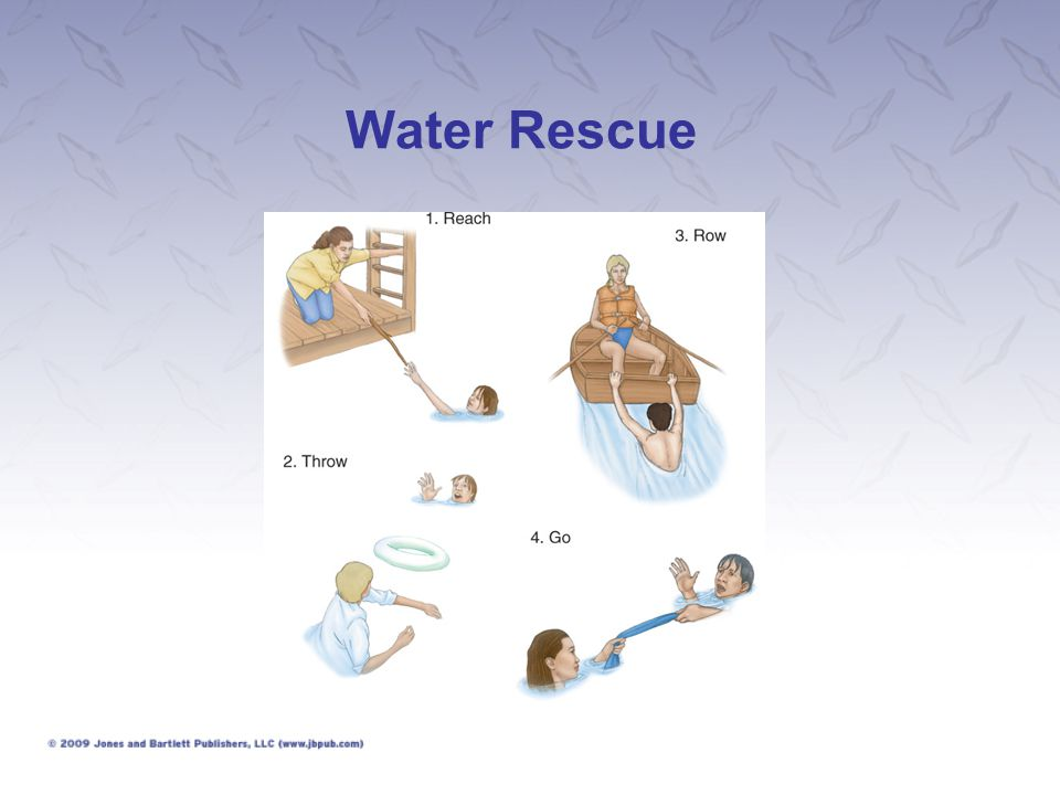 Ice Rescue For victims near shore, extend a pole or throw a line with a floating object attached.