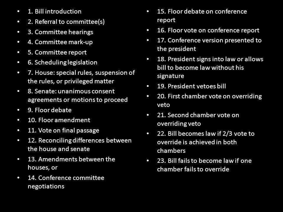 1. Bill introduction 2. Referral to committee(s) 3. Committee hearings 4. Committee mark-up 5. Committee report 6. Scheduling legislation 7. House: sp