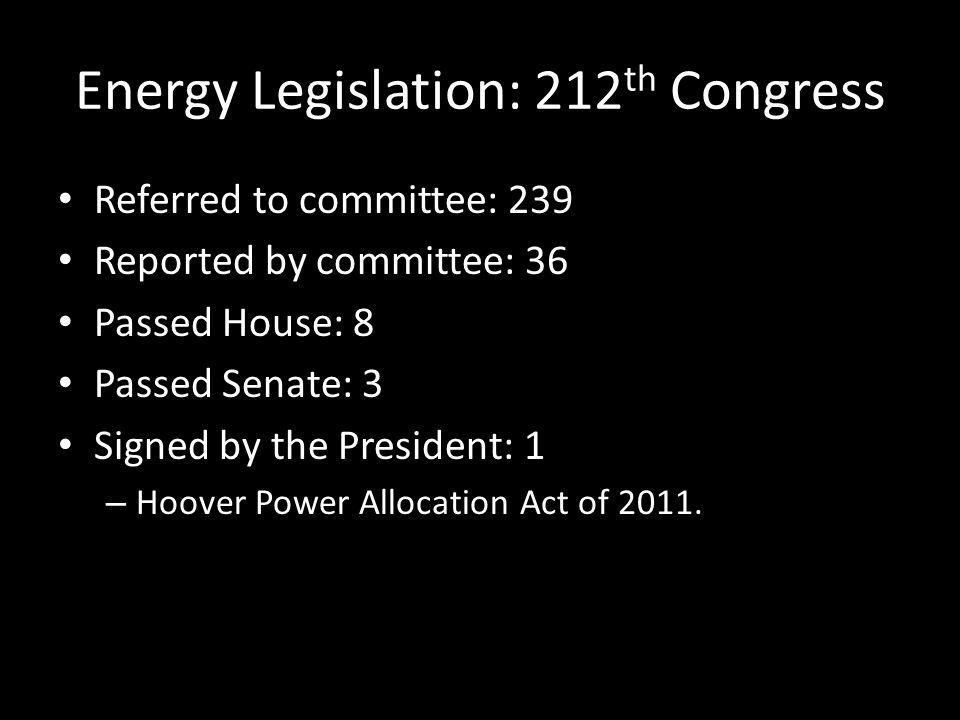 Energy Legislation: 212 th Congress Referred to committee: 239 Reported by committee: 36 Passed House: 8 Passed Senate: 3 Signed by the President: 1 –