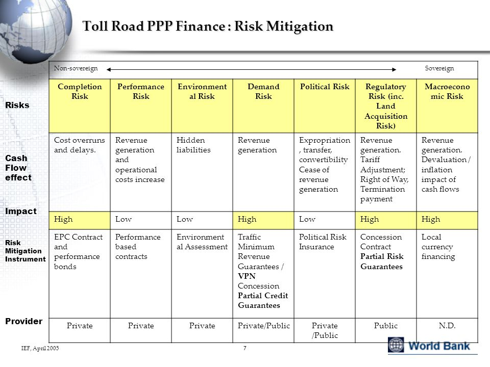 IEF, April 20058 Demand and Tariff Risk: Rolling Guarantee Rolling Guarantee A partial credit enhancement product providing a guarantee of a specified number of interest and/or principal payments, on a rolling forward basis – i.e.
