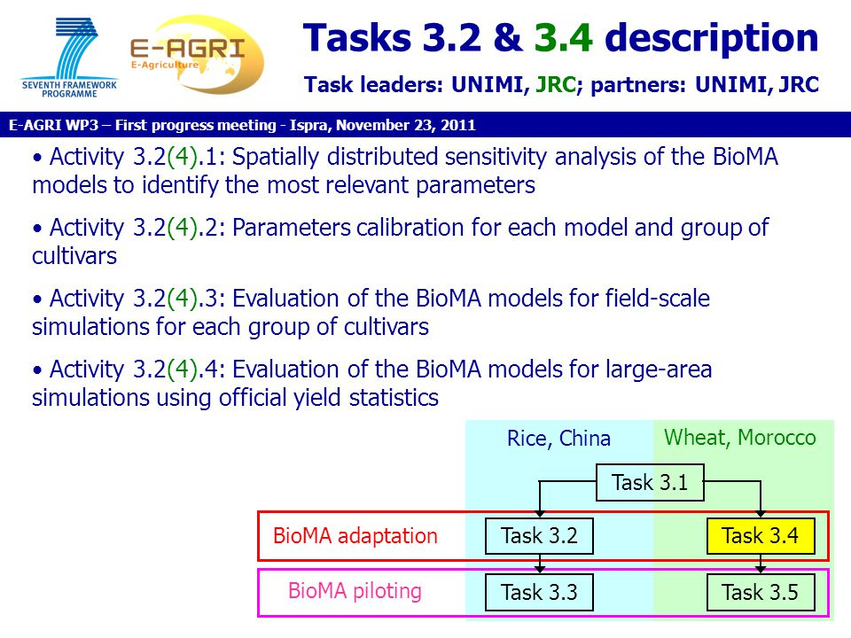 Tasks 3.2 & 3.4 description Task leaders: UNIMI, JRC; partners: UNIMI, JRC Activity 3.2(4).1: Spatially distributed sensitivity analysis of the BioMA models to identify the most relevant parameters Activity 3.2(4).2: Parameters calibration for each model and group of cultivars Activity 3.2(4).3: Evaluation of the BioMA models for field-scale simulations for each group of cultivars Activity 3.2(4).4: Evaluation of the BioMA models for large-area simulations using official yield statistics Task 3.1 Task 3.3 Task 3.4 Task 3.5 Rice, China Wheat, Morocco BioMA adaptation BioMA piloting Task 3.2 E-AGRI WP3 – First progress meeting - Ispra, November 23, 2011