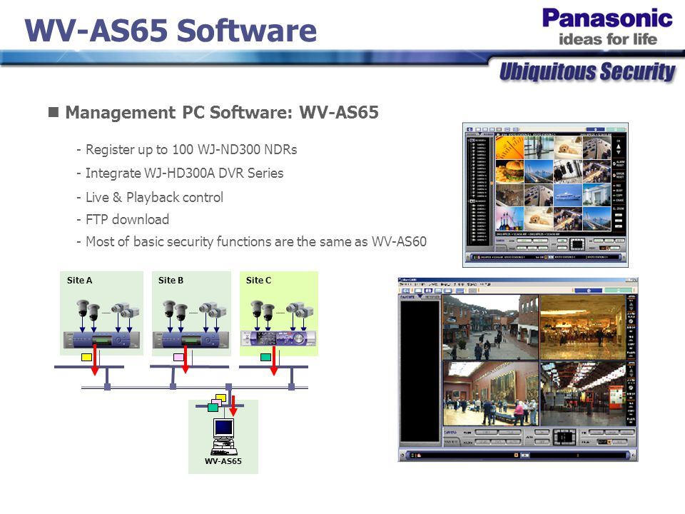 Site CSite BSite A WV-AS65 Software - Register up to 100 WJ-ND300 NDRs - Integrate WJ-HD300A DVR Series - Live & Playback control - FTP download - Most of basic security functions are the same as WV-AS60 WV-AS65 Management PC Software: WV-AS65