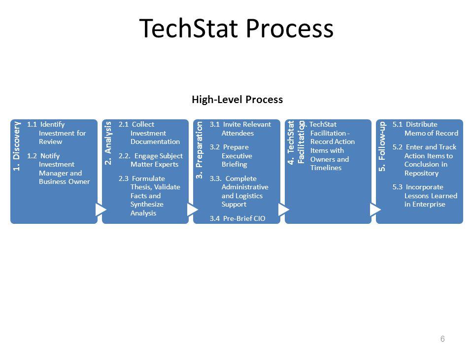 TechStat Process 6 1.