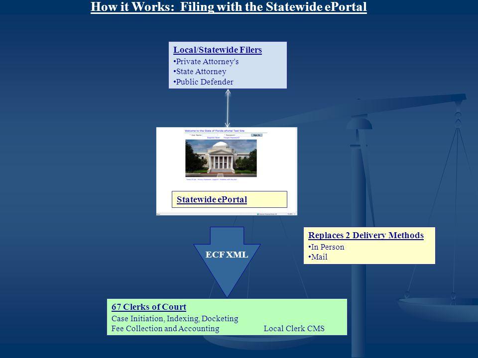 24 Full eFiling (Civil) New Case – Attach Document