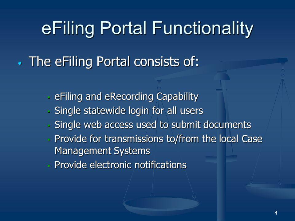 15 Full eFiling (Civil) New Case
