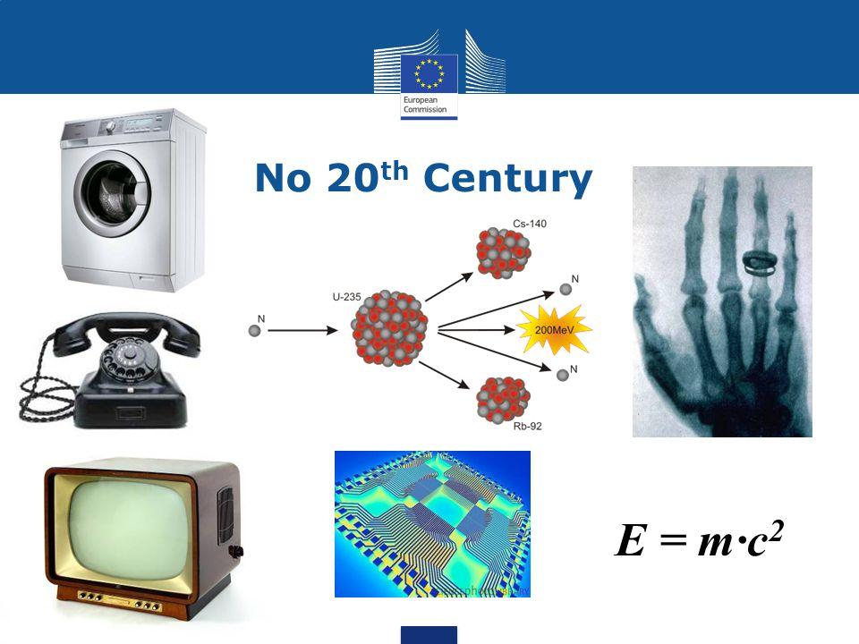 No 20 th Century E = m·c 2