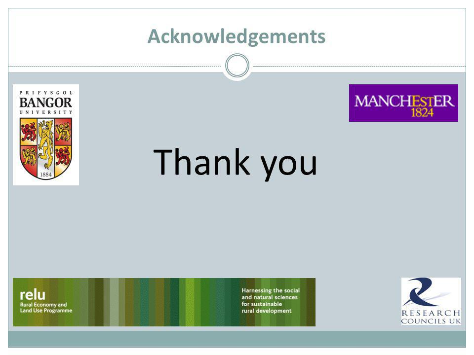 Acknowledgements Thank you