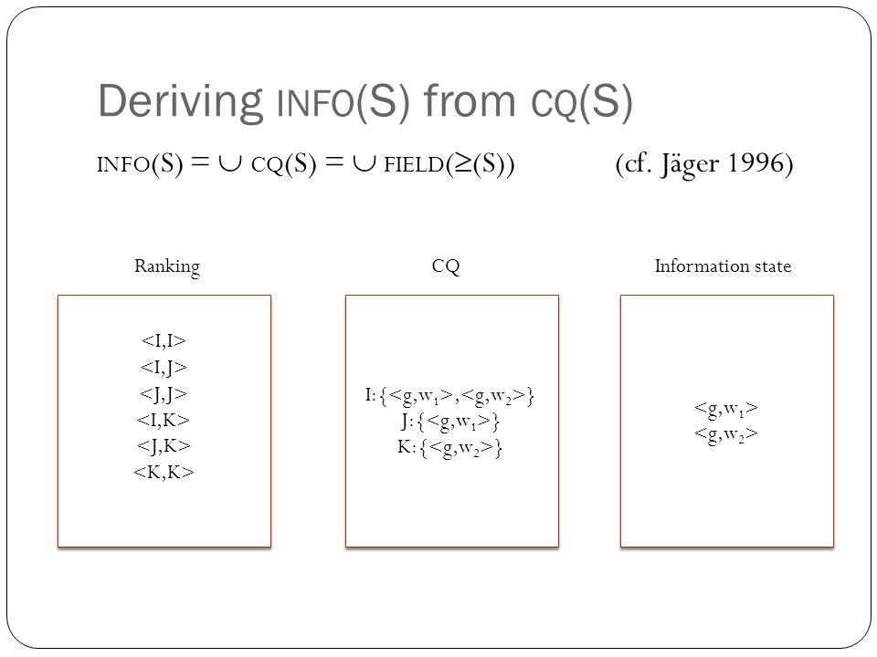 Deriving INFO (S) from CQ (S) INFO (S) =  CQ (S) =  FIELD (  (S)) (cf.