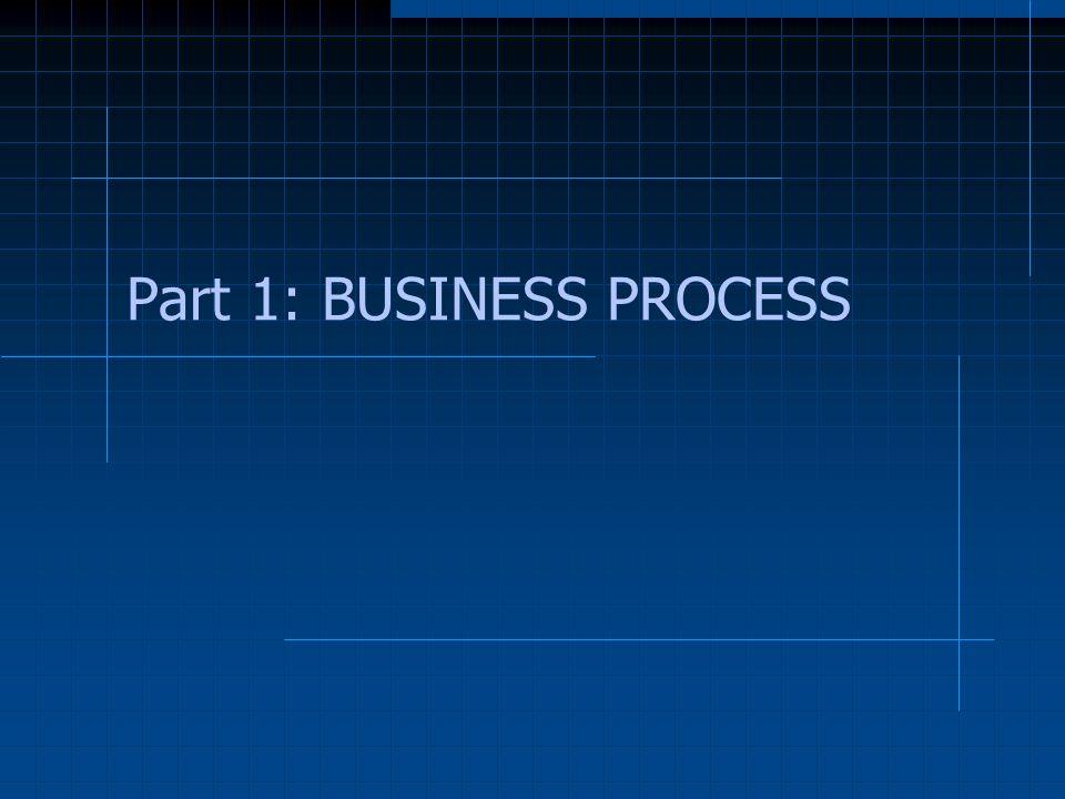 Part 1: BUSINESS PROCESS
