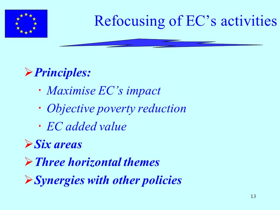 13 Refocusing of EC's activities  Principles:  Maximise EC's impact  Objective poverty reduction  EC added value  Six areas  Three horizontal themes  Synergies with other policies