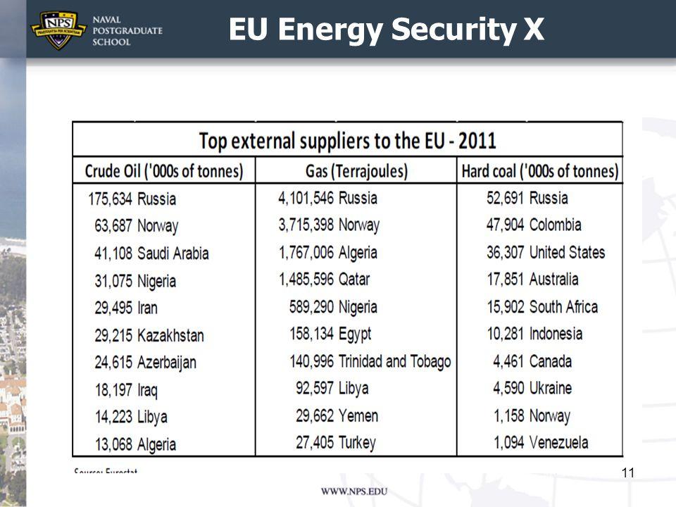 EU Energy Security X 11