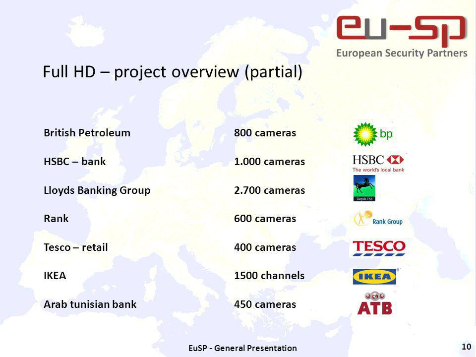 EuSP - General Presentation 10 Full HD – project overview (partial) British Petroleum800 cameras HSBC – bank1.000 cameras Lloyds Banking Group2.700 cameras Rank600 cameras Tesco – retail400 cameras IKEA1500 channels Arab tunisian bank450 cameras