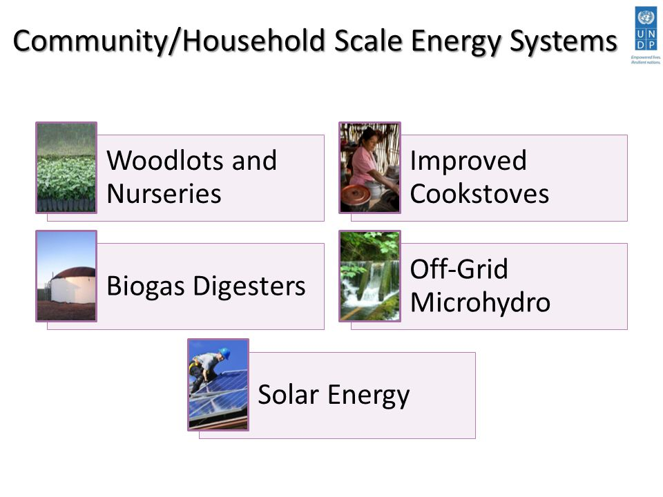 Community/Household Scale Energy Systems Woodlots and Nurseries Improved Cookstoves Biogas Digesters Off-Grid Microhydro Solar Energy