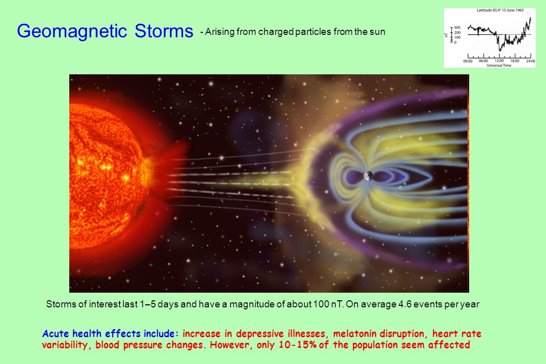 Geomagnetic Storms Storms of interest last 1–5 days and have a magnitude of about 100 nT.