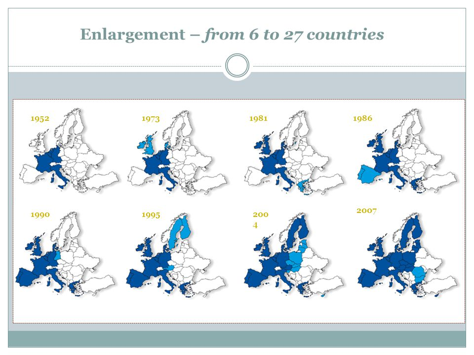 Enlargement – from 6 to 27 countries 1952197319811986 19901995200 4 2007